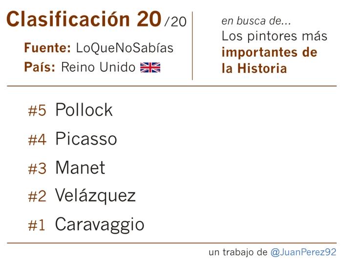 clasifica20